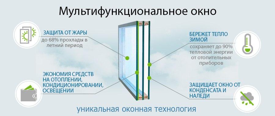 Мультифункциональное окно